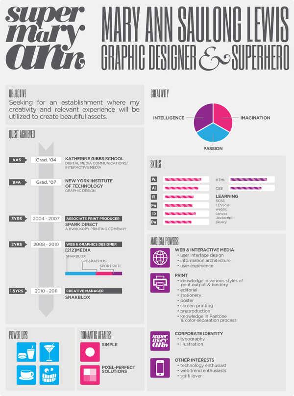Curriculum Vitae Original El Arquitecto De Ilusiones