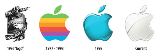 Historia de los logotipos Apple