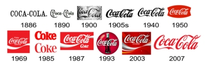 Historia de los logotipos CocaCola