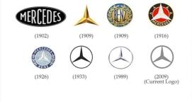 Historia de los logotipos Mercedes