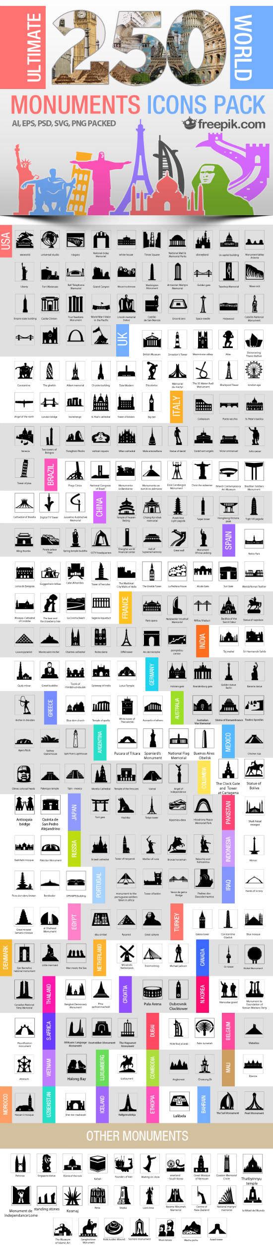 Iconos de monumentos y ciudades