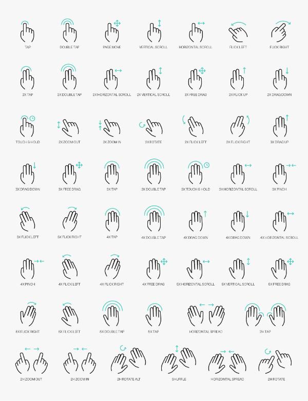 iconos de gestos